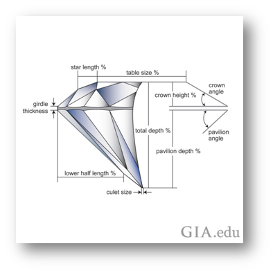 The Ultimate Oval Cut Diamond Guide
